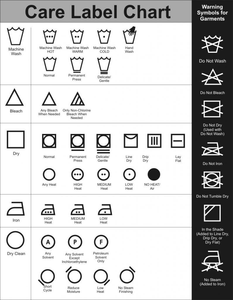 bibbentuckers dry cleaning symbols